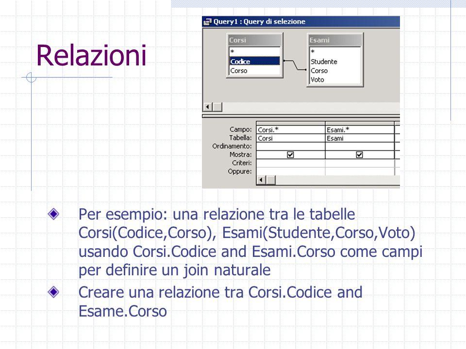 Relazioni Per esempio: una relazione tra le tabelle Corsi(Codice,Corso), Esami(Studente,Corso,Voto) usando Corsi.Codice and Esami.Corso come campi per