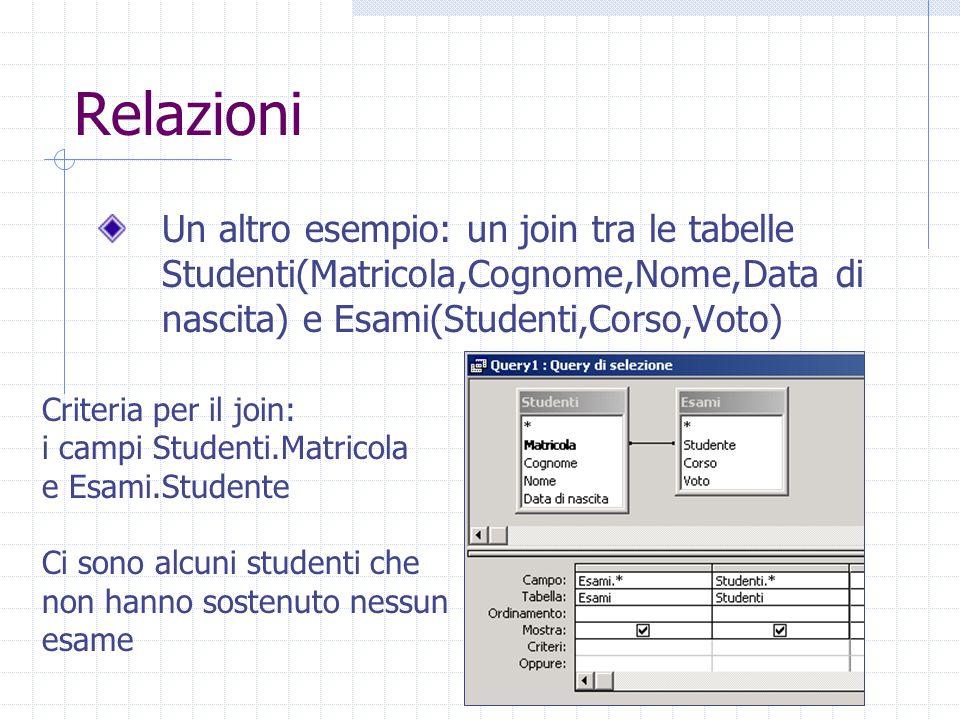 Relazioni Un altro esempio: un join tra le tabelle Studenti(Matricola,Cognome,Nome,Data di nascita) e Esami(Studenti,Corso,Voto) Criteria per il join: