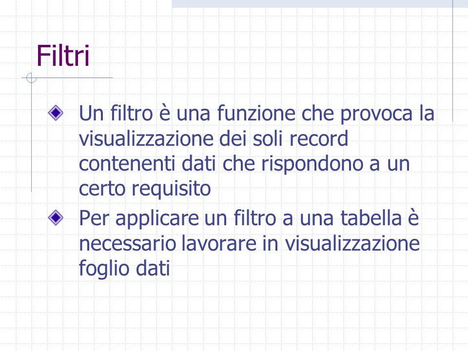 Filtri Un filtro è una funzione che provoca la visualizzazione dei soli record contenenti dati che rispondono a un certo requisito Per applicare un fi