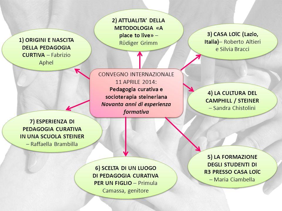 CONVEGNO INTERNAZIONALE 11 APRILE 2014: Pedagogia curativa e socioterapia steineriana Novanta anni di esperienza formativa CONVEGNO INTERNAZIONALE 11