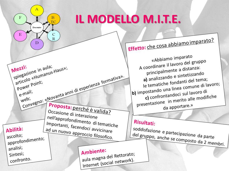 IL MODELLO M.I.T.E. Mezzi: spiegazione in aula; articolo «Humanus-Haus»; Power Point; e-mail; web; Convegno: «Novanta anni di esperienza formativa». A