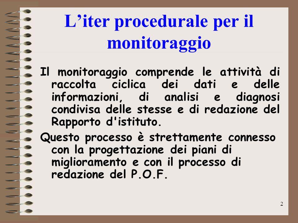 2 L'iter procedurale per il monitoraggio Il monitoraggio comprende le attività di raccolta ciclica dei dati e delle informazioni, di analisi e diagnosi condivisa delle stesse e di redazione del Rapporto d istituto.