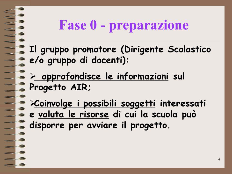4 Caratteristiche hardware minime Il gruppo promotore (Dirigente Scolastico e/o gruppo di docenti):  approfondisce le informazioni sul Progetto AIR;