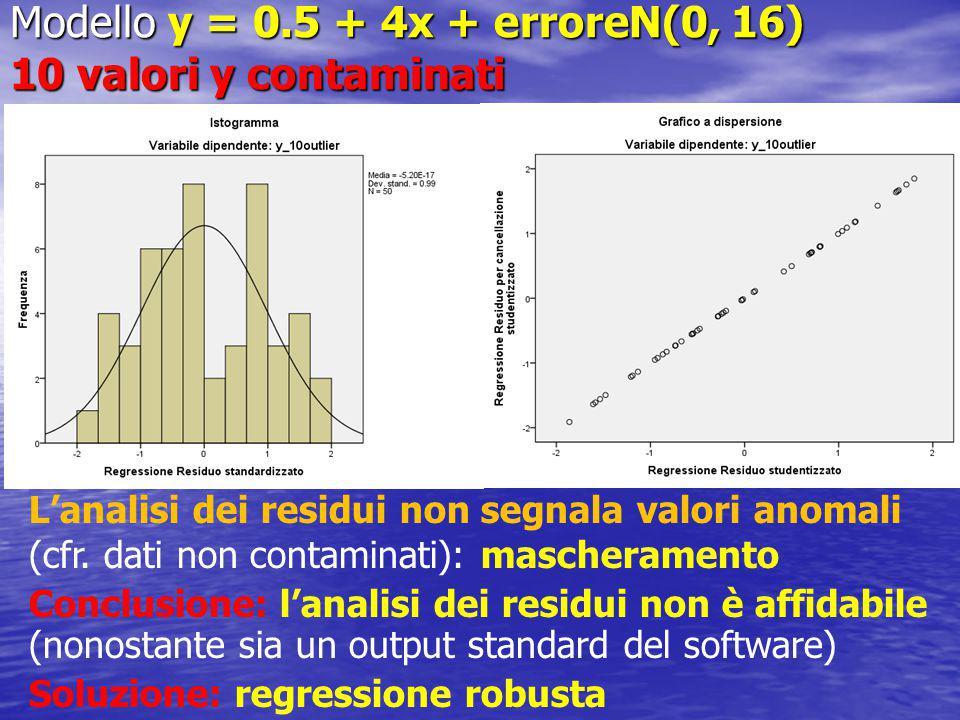 L'analisi dei residui non segnala valori anomali (cfr. dati non contaminati): mascheramento Conclusione: l'analisi dei residui non è affidabile (nonos