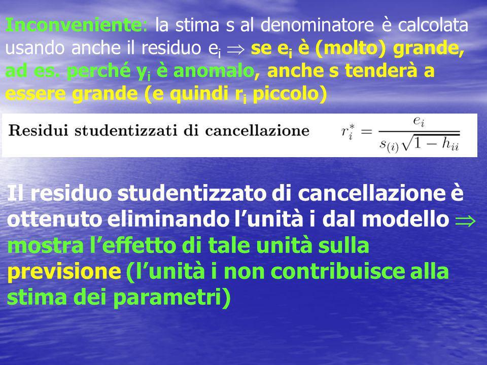 Il residuo studentizzato di cancellazione è ottenuto eliminando l'unità i dal modello  mostra l'effetto di tale unità sulla previsione (l'unità i non contribuisce alla stima dei parametri) Inconveniente: la stima s al denominatore è calcolata usando anche il residuo e i  se e i è (molto) grande, ad es.