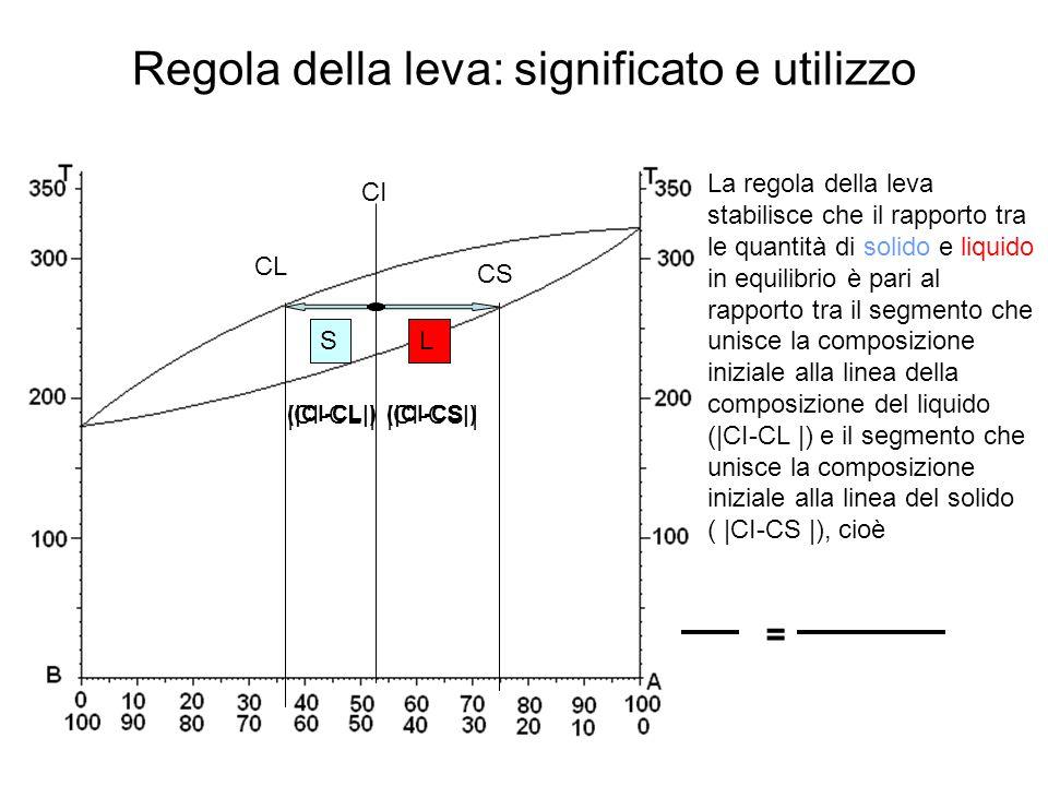 Regola della leva: significato e utilizzo CI CS CL LS La regola della leva stabilisce che il rapporto tra le quantità di solido e liquido in equilibri