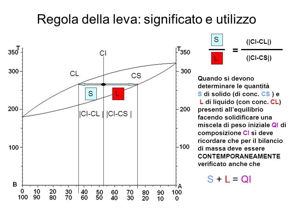 Regola della leva: significato e utilizzo CI CS CL LS |CI-CL ||CI-CS | S L (|CI-CL|) (|CI-CS|) = Quando si devono determinare le quantità S di solido