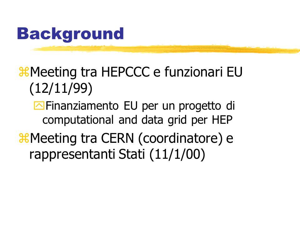 Project zMain focus: computing per LHC zPossibile partecipazione di altri esperimenti HEP zPartecipazione di comunita` scientifiche non HEP zCollaborazioni con progetti GRID americani (PPDG, GriPhyn,...) zCollaborazione con partner industriali z3-5 anni zDefinizione di 2 working group (politico, tecnico) per definire un project proposal