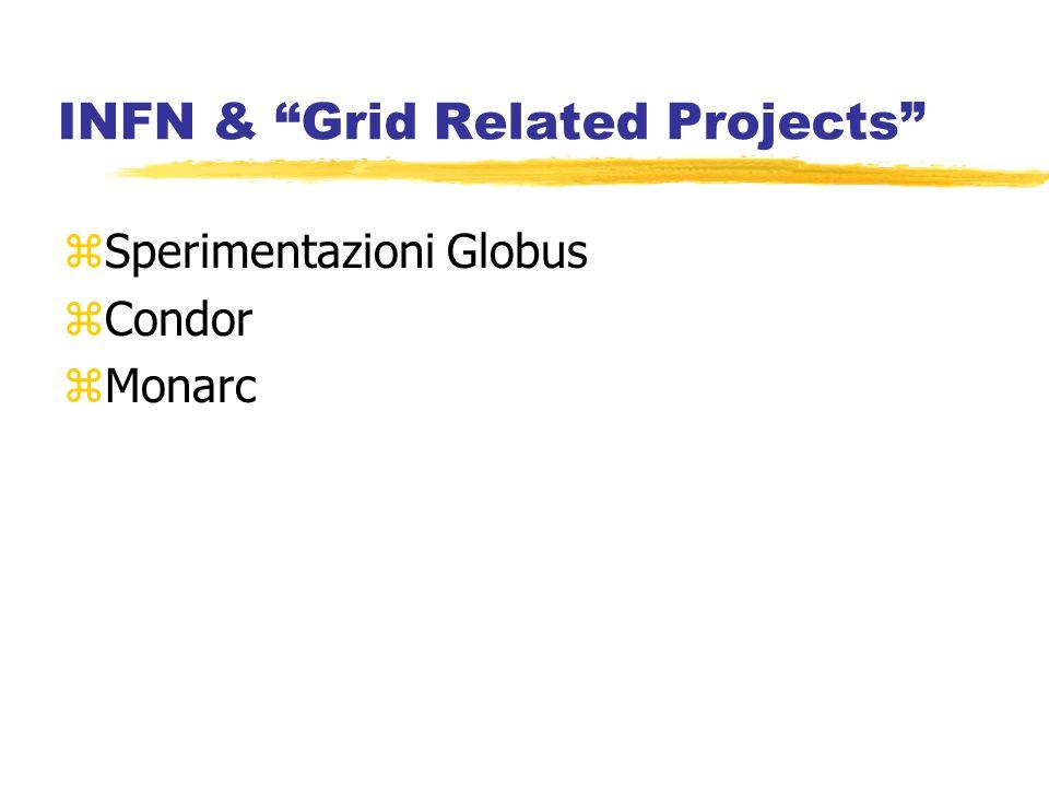 What is needed for LHC .zQual e` il modello di computing da considerare .