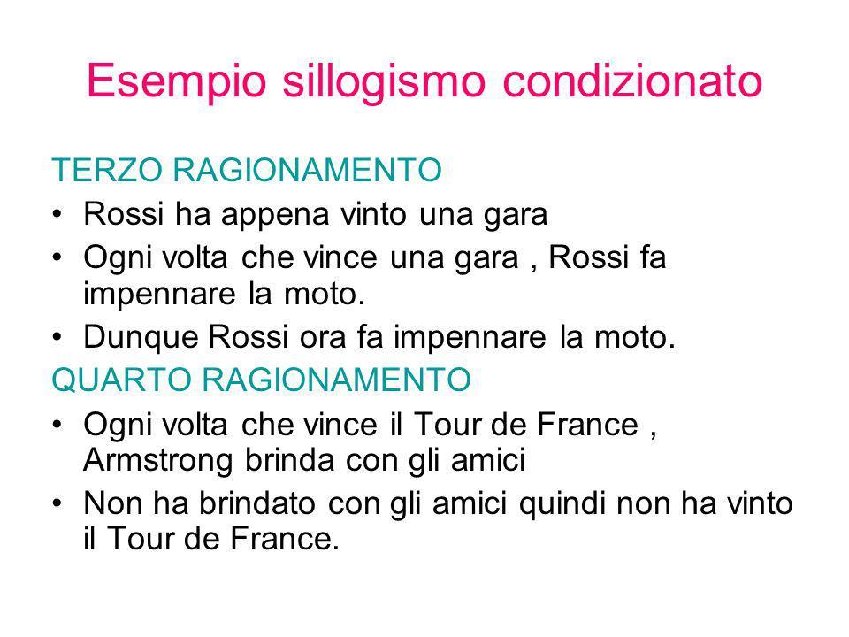 Esempio sillogismo condizionato TERZO RAGIONAMENTO Rossi ha appena vinto una gara Ogni volta che vince una gara, Rossi fa impennare la moto. Dunque Ro