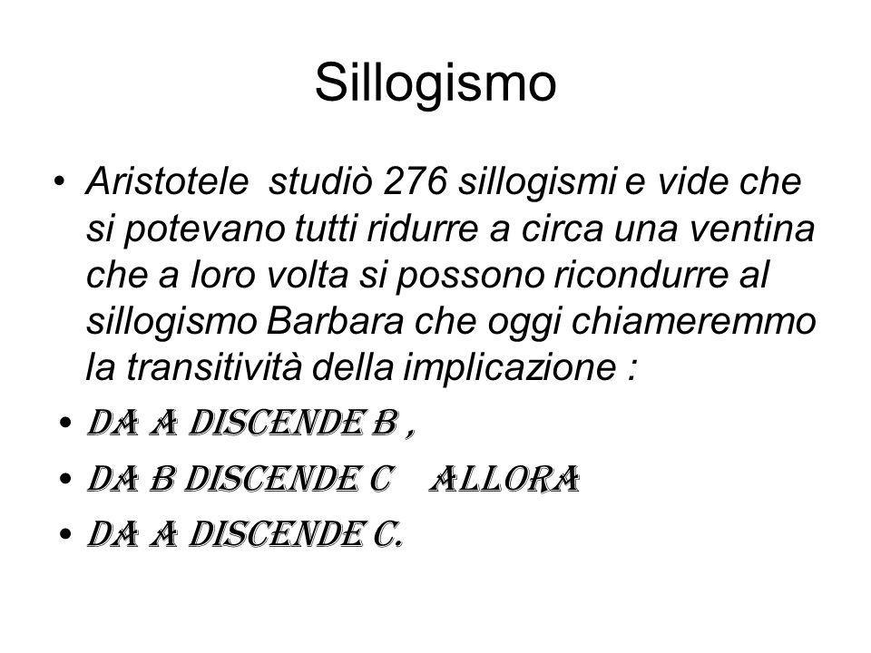 Sillogismo Aristotele studiò 276 sillogismi e vide che si potevano tutti ridurre a circa una ventina che a loro volta si possono ricondurre al sillogi