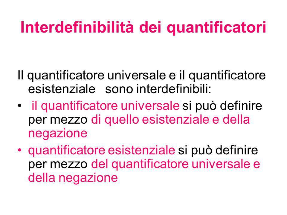 Interdefinibilità dei quantificatori Il quantificatore universale e il quantificatore esistenziale sono interdefinibili: il quantificatore universale