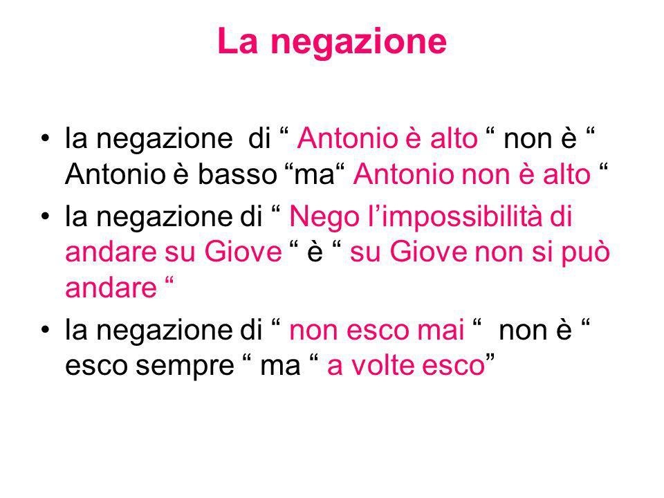 """La negazione la negazione di """" Antonio è alto """" non è """" Antonio è basso """"ma"""" Antonio non è alto """" la negazione di """" Nego l'impossibilità di andare su"""