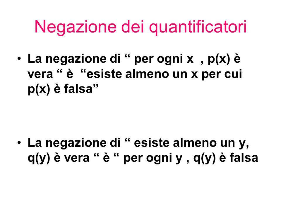 """Negazione dei quantificatori La negazione di """" per ogni x, p(x) è vera """" è """"esiste almeno un x per cui p(x) è falsa"""" La negazione di """" esiste almeno u"""