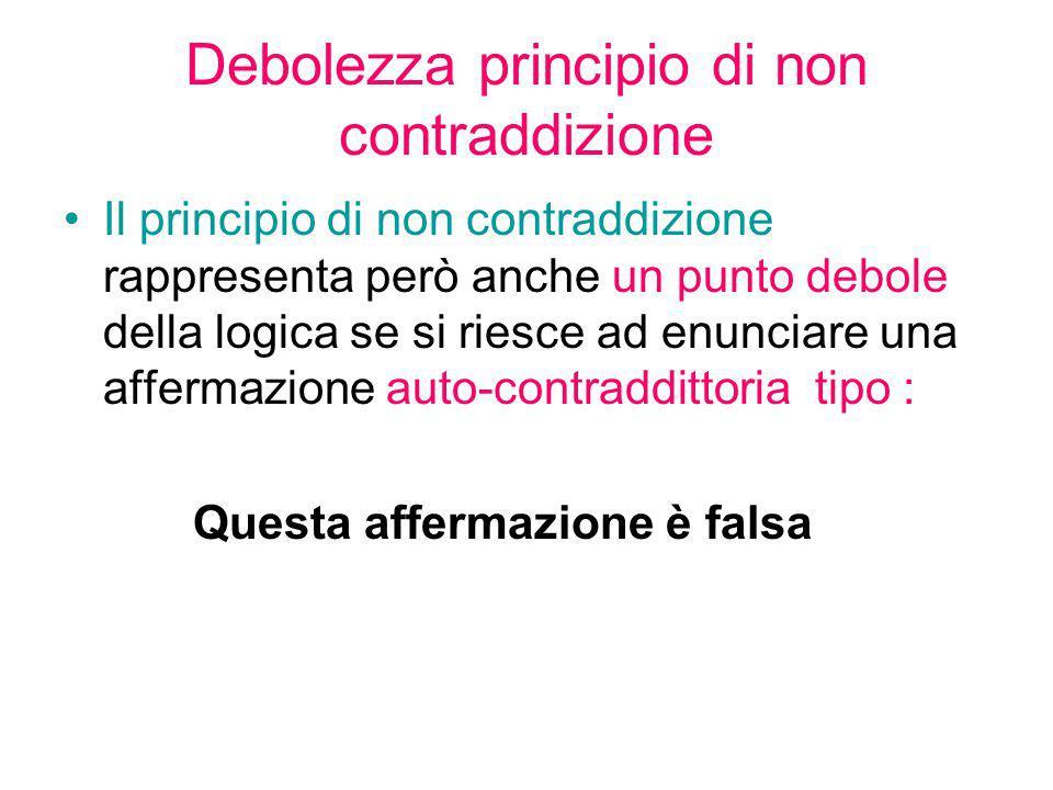 Debolezza principio di non contraddizione Il principio di non contraddizione rappresenta però anche un punto debole della logica se si riesce ad enunc