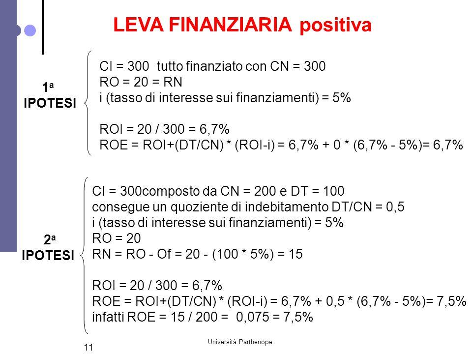 Università Parthenope 11 1 a IPOTESI CI = 300 tutto finanziato con CN = 300 RO = 20 = RN i (tasso di interesse sui finanziamenti) = 5% ROI = 20 / 300 = 6,7% ROE = ROI+(DT/CN) * (ROI-i) = 6,7% + 0 * (6,7% - 5%)= 6,7% 2 a IPOTESI CI = 300composto da CN = 200 e DT = 100 consegue un quoziente di indebitamento DT/CN = 0,5 i (tasso di interesse sui finanziamenti) = 5% RO = 20 RN = RO - Of = 20 - (100 * 5%) = 15 ROI = 20 / 300 = 6,7% ROE = ROI+(DT/CN) * (ROI-i) = 6,7% + 0,5 * (6,7% - 5%)= 7,5% infatti ROE = 15 / 200 = 0,075 = 7,5% LEVA FINANZIARIA positiva