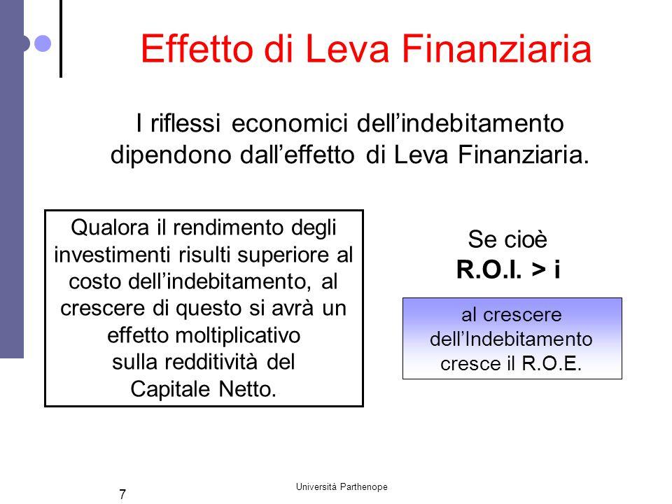 Università Parthenope 7 Effetto di Leva Finanziaria I riflessi economici dell'indebitamento dipendono dall'effetto di Leva Finanziaria. Qualora il ren