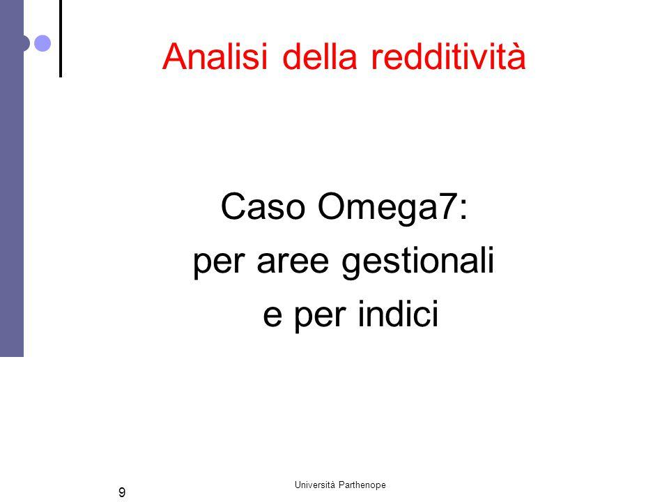 Università Parthenope 9 Analisi della redditività Caso Omega7: per aree gestionali e per indici