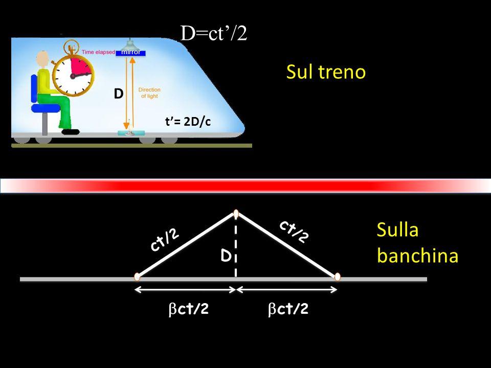 D t'= 2D/c mirror  ct /2 ct /2 D Sul treno Sulla banchina D=ct'/2