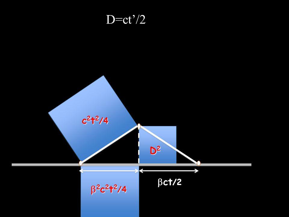  2 c 2 t 2 /4  ct /2 c 2 t 2 /4 D2D2D2D2 D=ct'/2