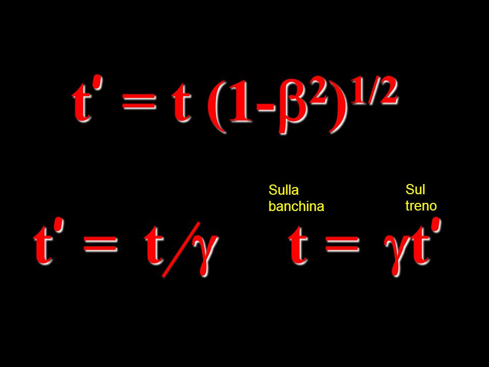 t = t't = t't = t't = t' t ' = t (1-  2 ) 1/2 t ' = t  Sulla banchina Sul treno