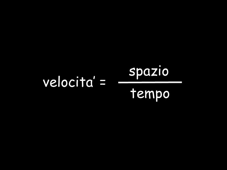 velocita' = spazio tempo