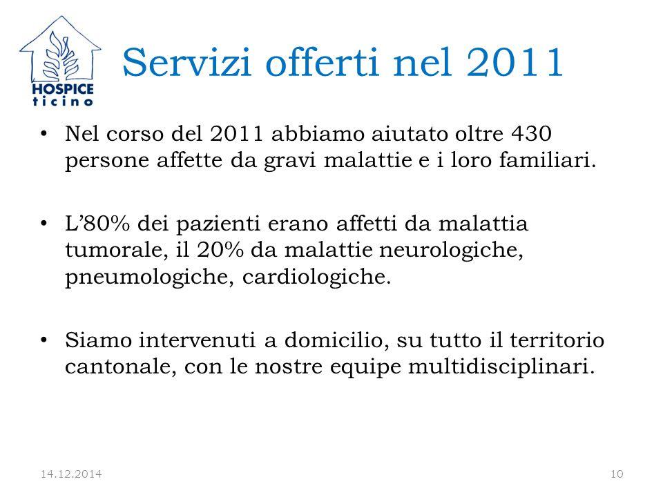 Servizi offerti nel 2011 Nel corso del 2011 abbiamo aiutato oltre 430 persone affette da gravi malattie e i loro familiari.
