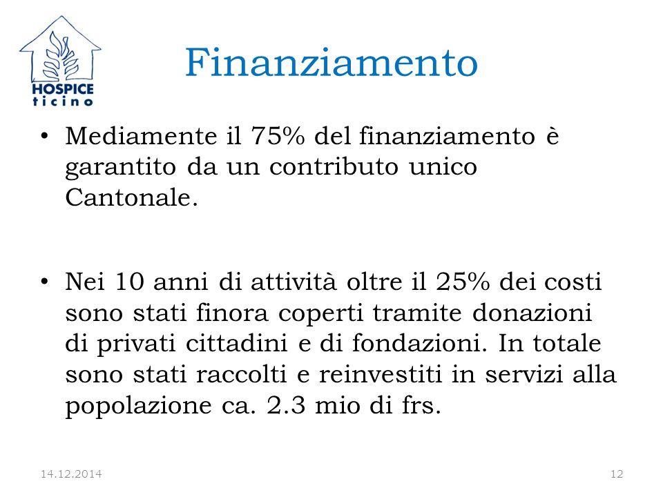 Finanziamento Mediamente il 75% del finanziamento è garantito da un contributo unico Cantonale.