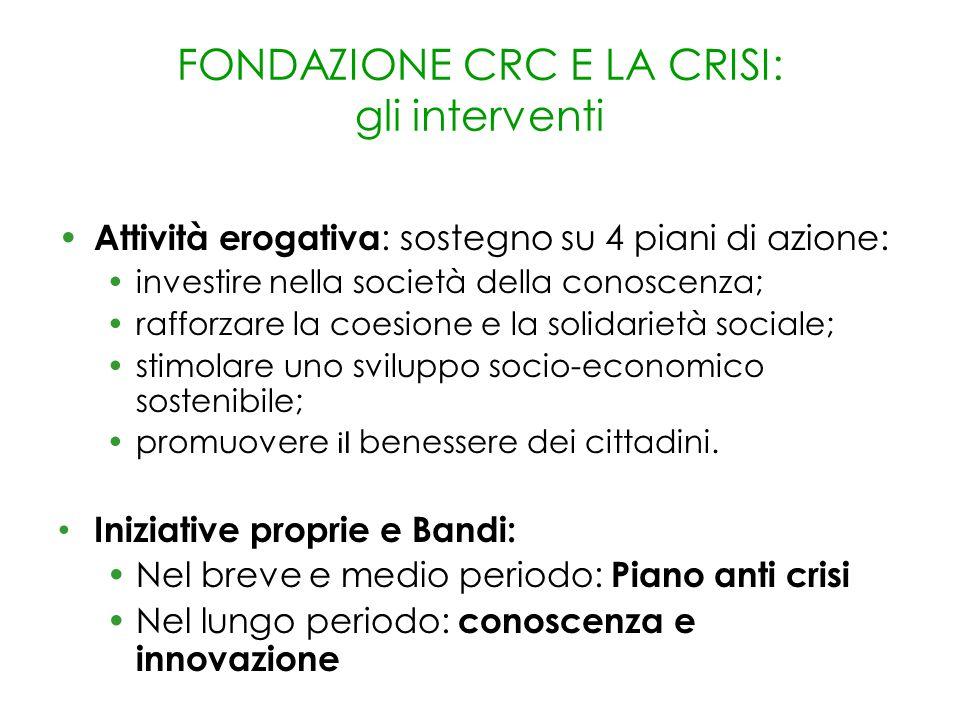 FONDAZIONE CRC E LA CRISI: gli interventi Attività erogativa : sostegno su 4 piani di azione: investire nella società della conoscenza; rafforzare la coesione e la solidarietà sociale; stimolare uno sviluppo socio-economico sostenibile; promuovere il benessere dei cittadini.