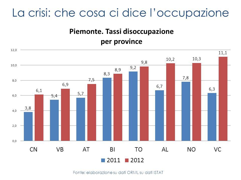 La crisi: che cosa ci dice l'occupazione Fonte: elaborazione su dati ORML su dati ISTAT