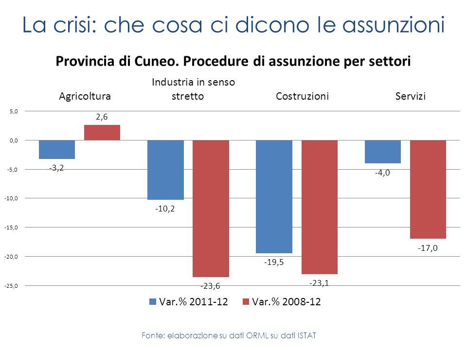 La crisi: che cosa ci dicono le assunzioni Fonte: elaborazione su dati ORML su dati ISTAT