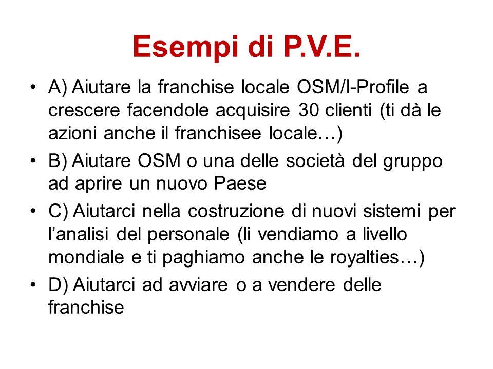 Esempi di P.V.E. A) Aiutare la franchise locale OSM/I-Profile a crescere facendole acquisire 30 clienti (ti dà le azioni anche il franchisee locale…)