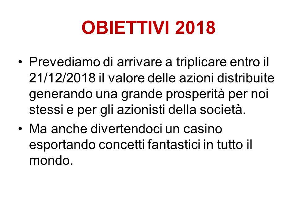 OBIETTIVI 2018 Prevediamo di arrivare a triplicare entro il 21/12/2018 il valore delle azioni distribuite generando una grande prosperità per noi stes