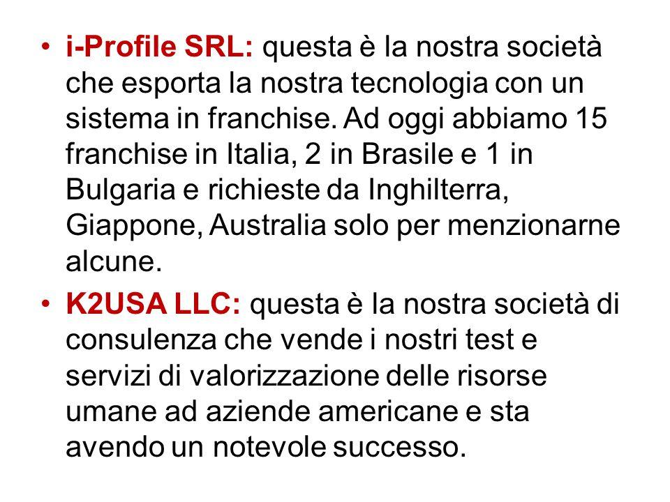 i-Profile SRL: questa è la nostra società che esporta la nostra tecnologia con un sistema in franchise. Ad oggi abbiamo 15 franchise in Italia, 2 in B
