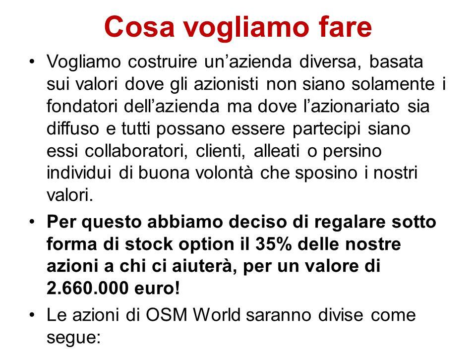 OSM World è una società collaborativa: noi crediamo in un nuovo modello di generazione della ricchezza.