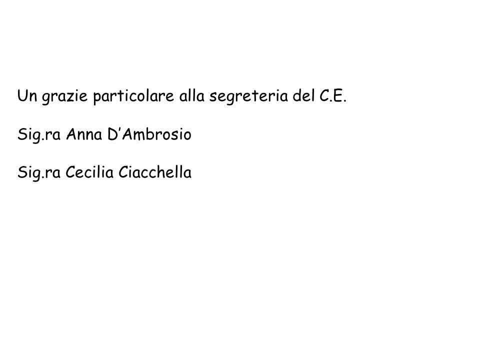 Un grazie particolare alla segreteria del C.E. Sig.ra Anna D'Ambrosio Sig.ra Cecilia Ciacchella
