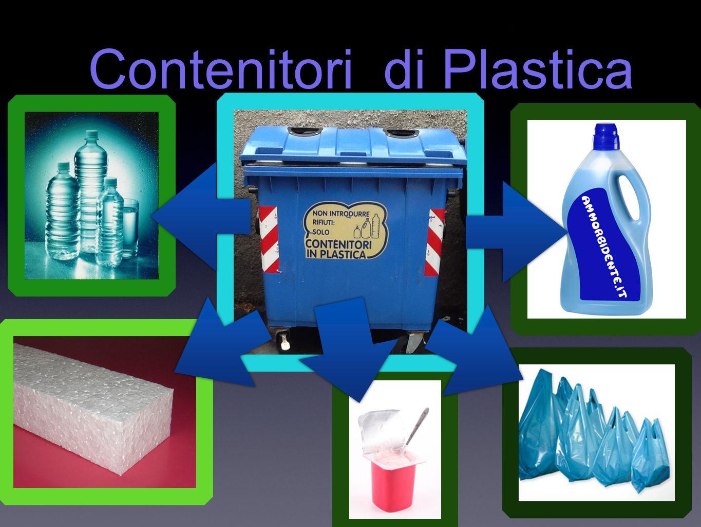 Contenitori di Plastica