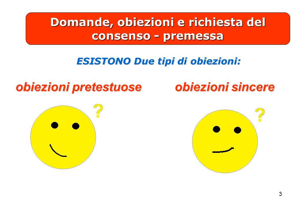 3 Domande, obiezioni e richiesta del consenso - premessa ESISTONO Due tipi di obiezioni: obiezioni pretestuose obiezioni sincere