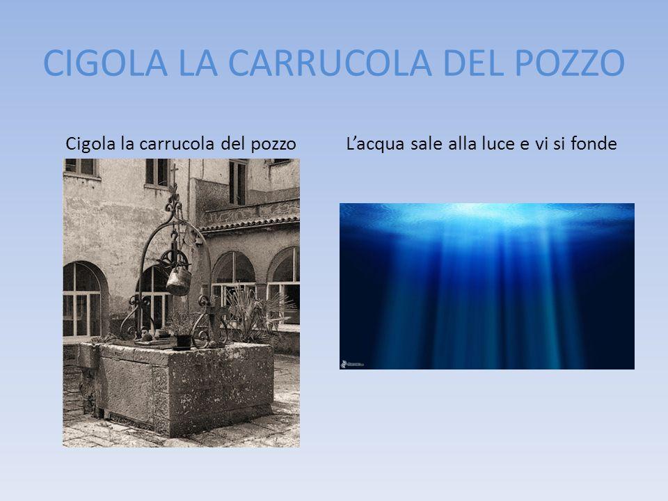 CIGOLA LA CARRUCOLA DEL POZZO Cigola la carrucola del pozzoL'acqua sale alla luce e vi si fonde