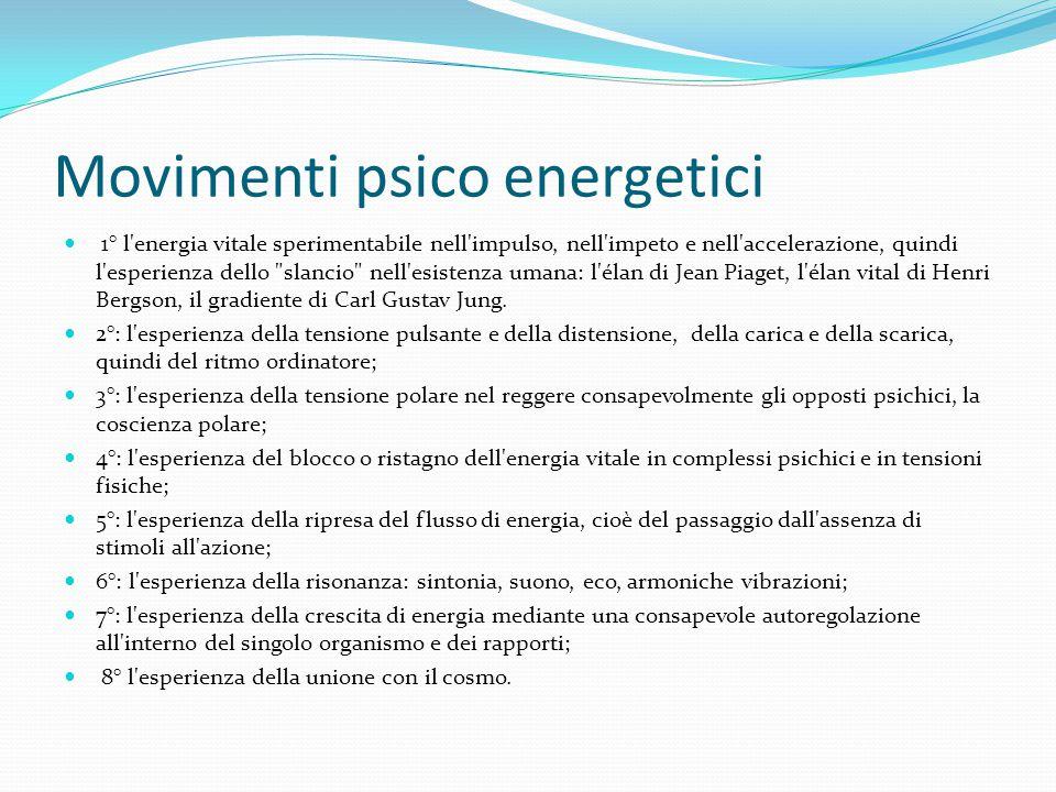 Movimenti psico energetici 1° l'energia vitale sperimentabile nell'impulso, nell'impeto e nell'accelerazione, quindi l'esperienza dello