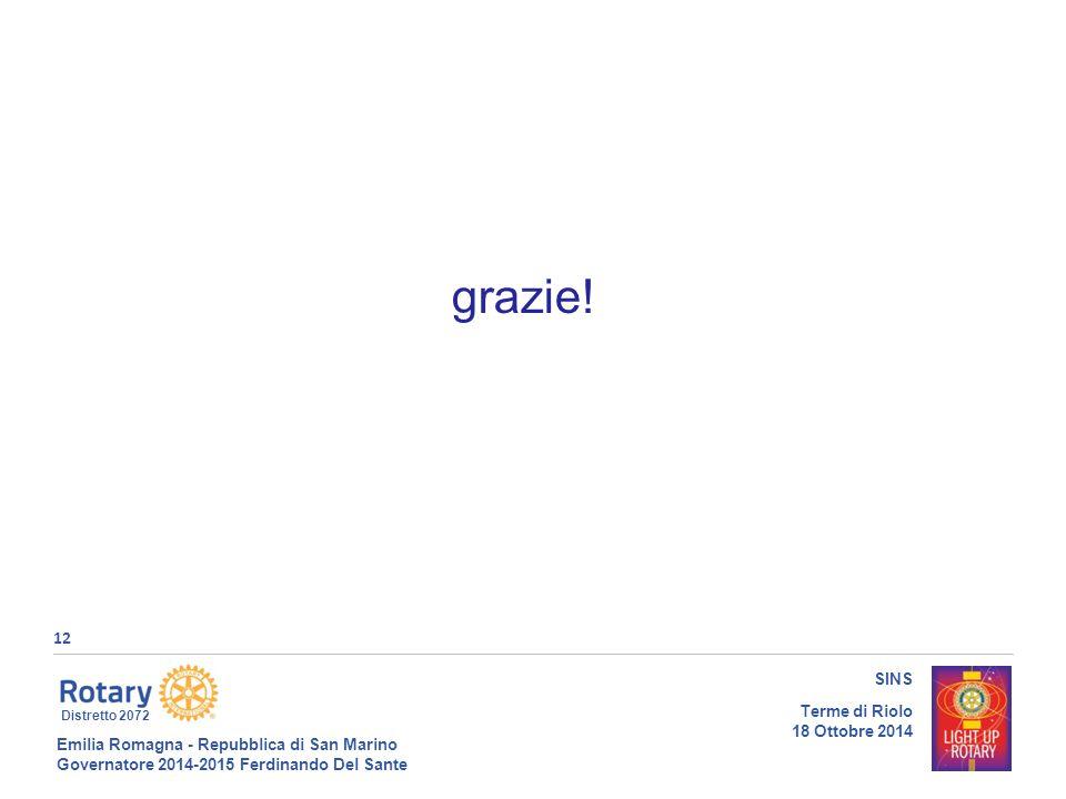 Emilia Romagna - Repubblica di San Marino Governatore 2014-2015 Ferdinando Del Sante Distretto 2072 12 SINS Terme di Riolo 18 Ottobre 2014 grazie!