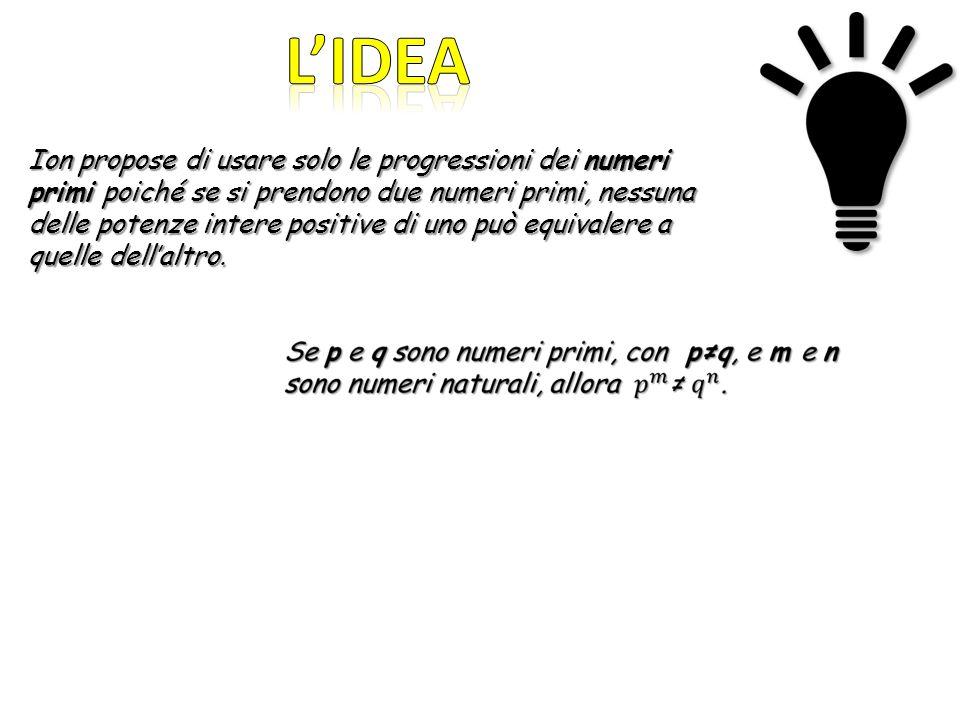 Ion propose di usare solo le progressioni dei numeri primi poiché se si prendono due numeri primi, nessuna delle potenze intere positive di uno può eq