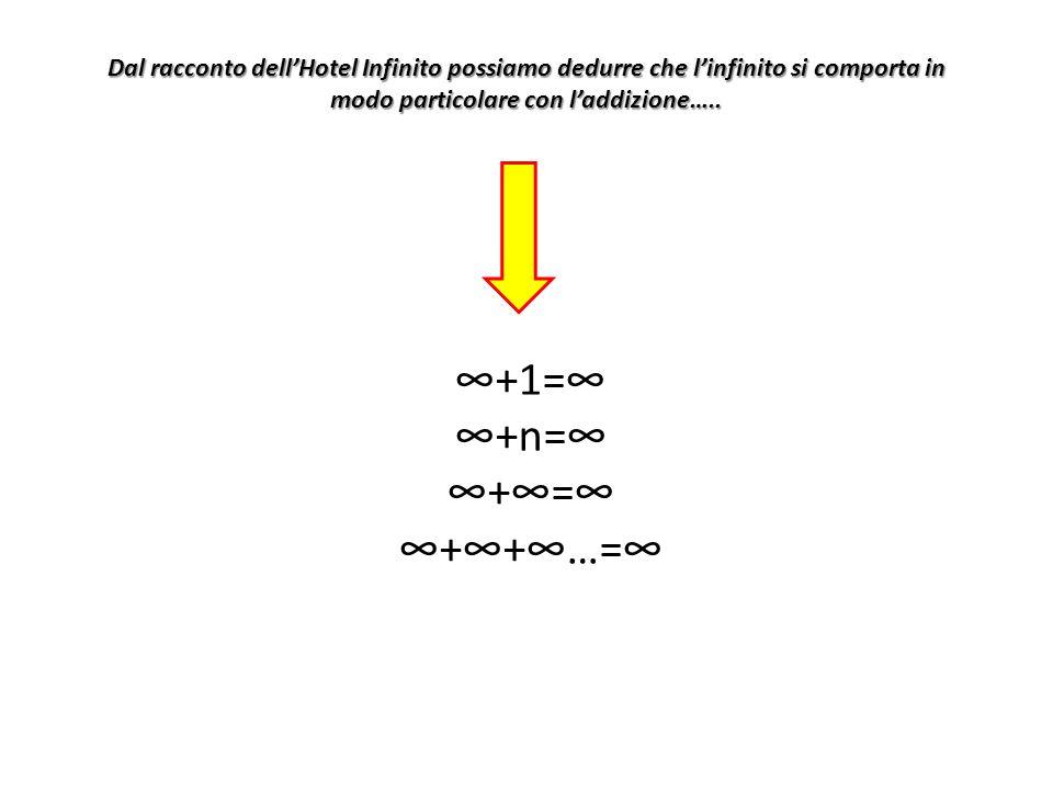 Dal racconto dell'Hotel Infinito possiamo dedurre che l'infinito si comporta in modo particolare con l'addizione….. ∞+1=∞ ∞+n=∞ ∞+∞=∞ ∞+∞+∞…=∞