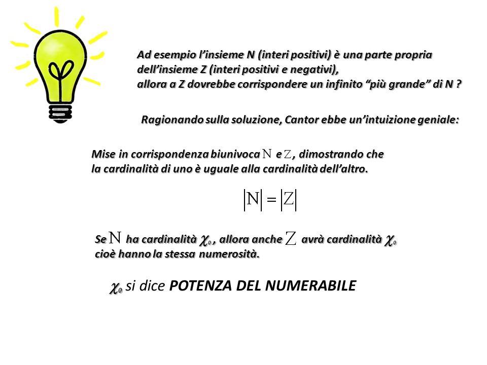 Ad esempio l'insieme N (interi positivi) è una parte propria dell'insieme Z (interi positivi e negativi), allora a Z dovrebbe corrispondere un infinit