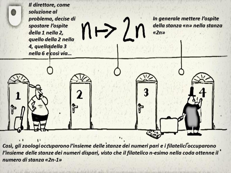 Il direttore, come soluzione al problema, decise di spostare l'ospite della 1 nella 2, quello della 2 nella 4, quello della 3 nella 6 e così via… Così