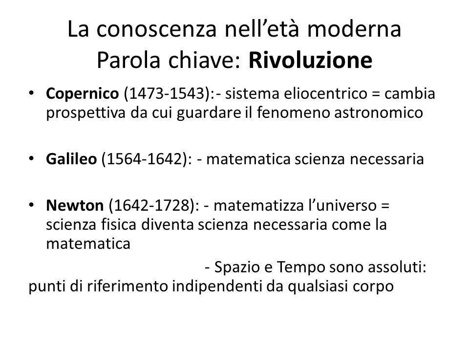 La conoscenza nell'età moderna Parola chiave: Rivoluzione Copernico (1473-1543):- sistema eliocentrico = cambia prospettiva da cui guardare il fenomeno astronomico Galileo (1564-1642): - matematica scienza necessaria Newton (1642-1728): - matematizza l'universo = scienza fisica diventa scienza necessaria come la matematica - Spazio e Tempo sono assoluti: punti di riferimento indipendenti da qualsiasi corpo