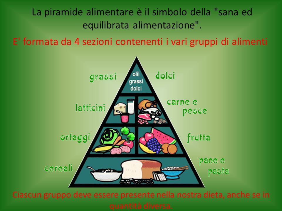La piramide alimentare è il simbolo della sana ed equilibrata alimentazione .