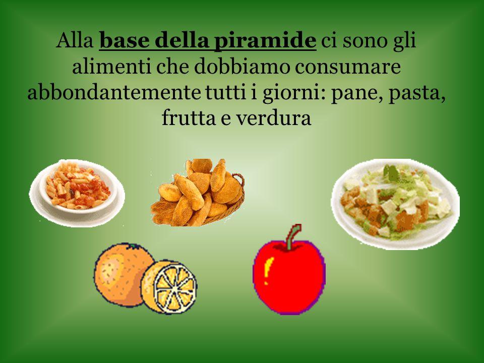 Alla base della piramide ci sono gli alimenti che dobbiamo consumare abbondantemente tutti i giorni: pane, pasta, frutta e verdura Alla base della pir