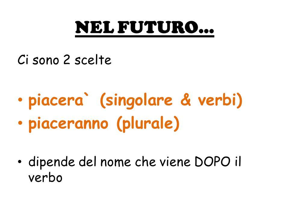 NEL FUTURO… Ci sono 2 scelte piacera` (singolare & verbi) piaceranno (plurale) dipende del nome che viene DOPO il verbo