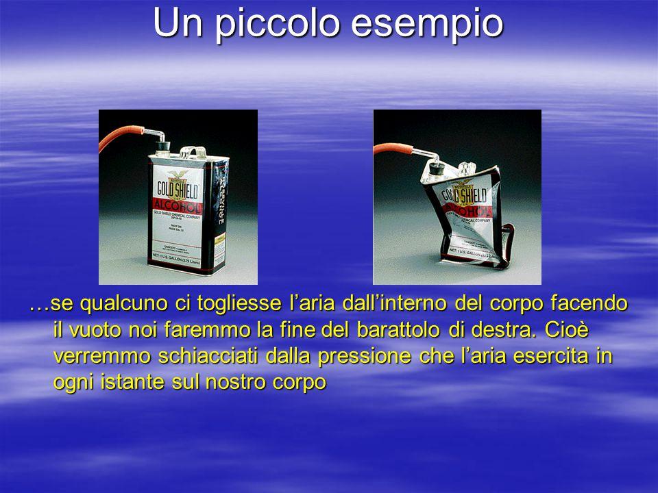 Pressione Atmosferica  La pressione atmosferica è la forza esercitata dall'atmosfera sopra di noi.